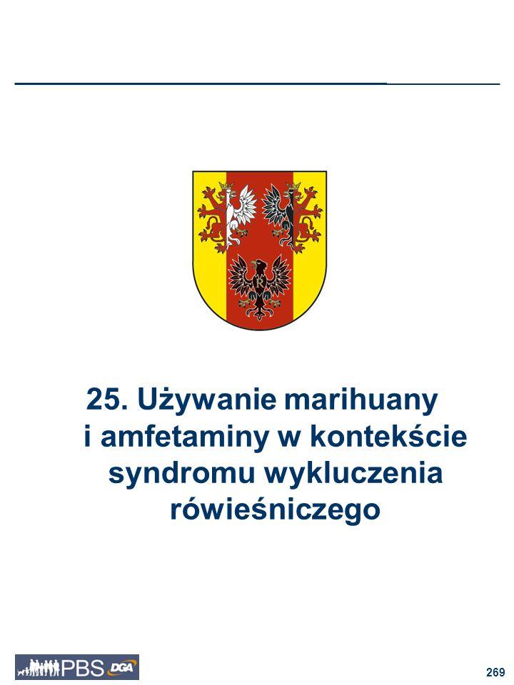 25. Używanie marihuany i amfetaminy w kontekście syndromu wykluczenia rówieśniczego
