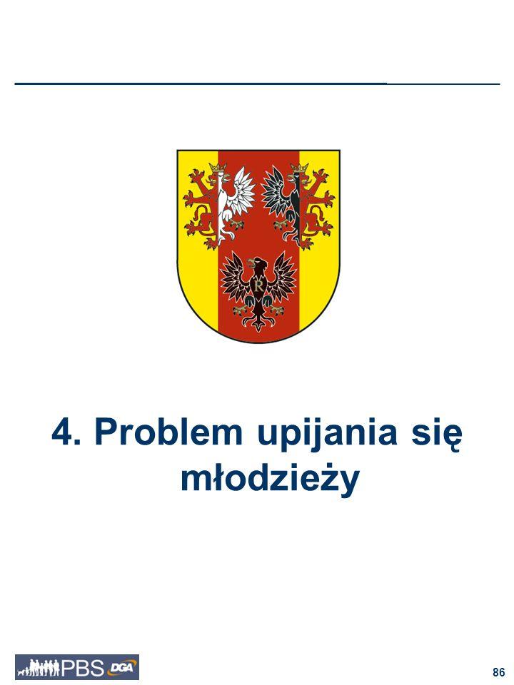 4. Problem upijania się młodzieży