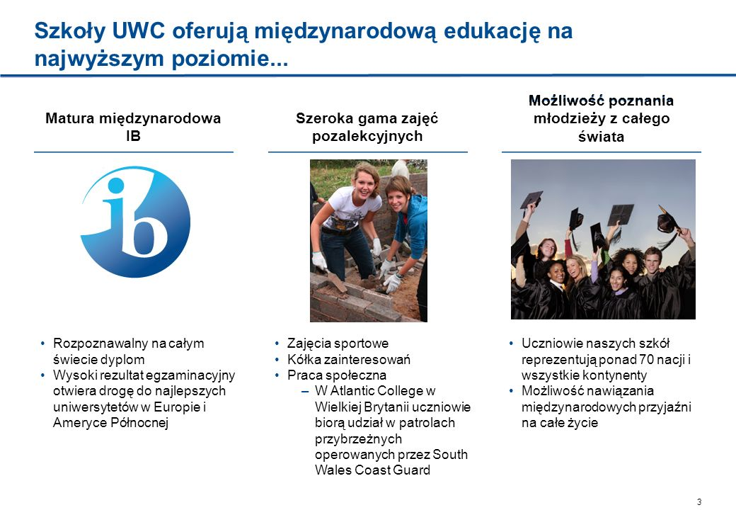 Szkoły UWC oferują międzynarodową edukację na najwyższym poziomie...