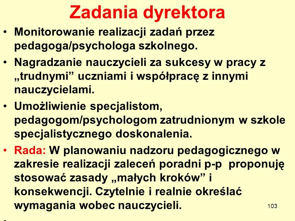 Zadania dyrektoraMonitorowanie realizacji zadań przez pedagoga/psychologa szkolnego.