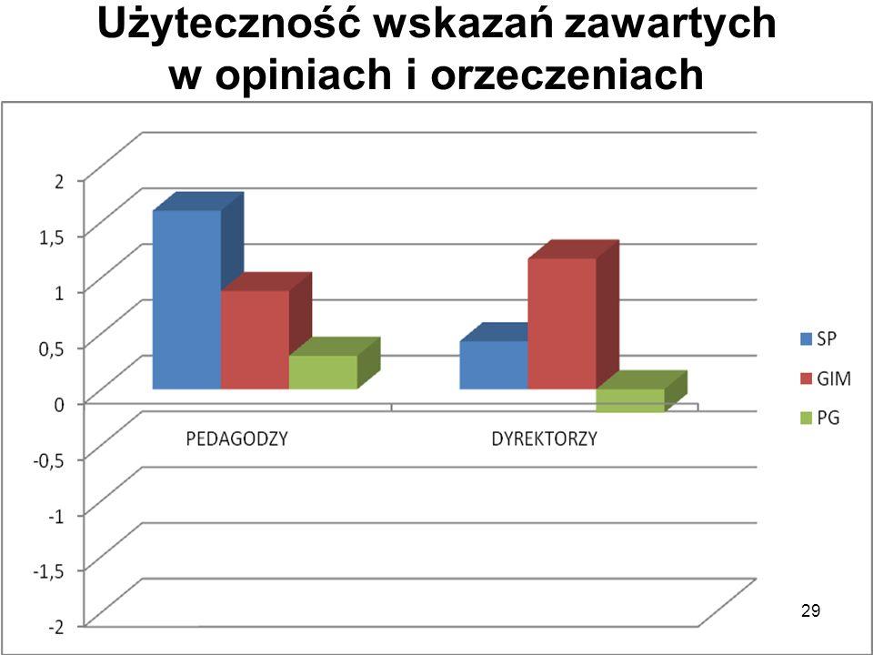 Użyteczność wskazań zawartych w opiniach i orzeczeniach