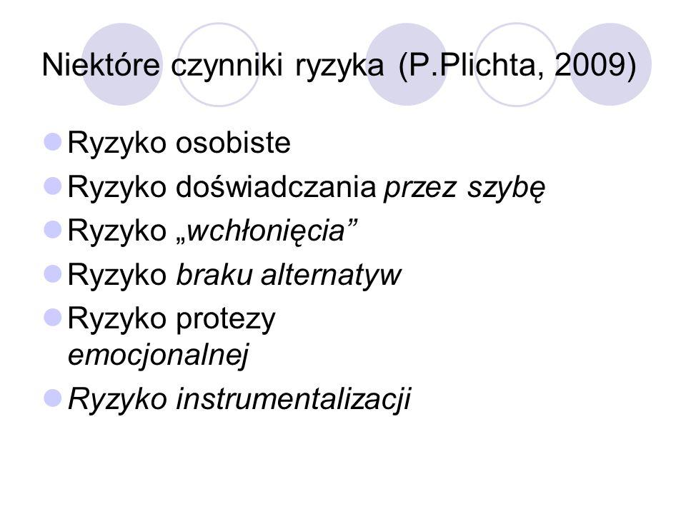 Niektóre czynniki ryzyka (P.Plichta, 2009)