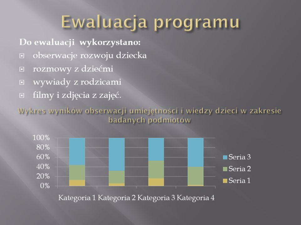 Ewaluacja programu Do ewaluacji wykorzystano: