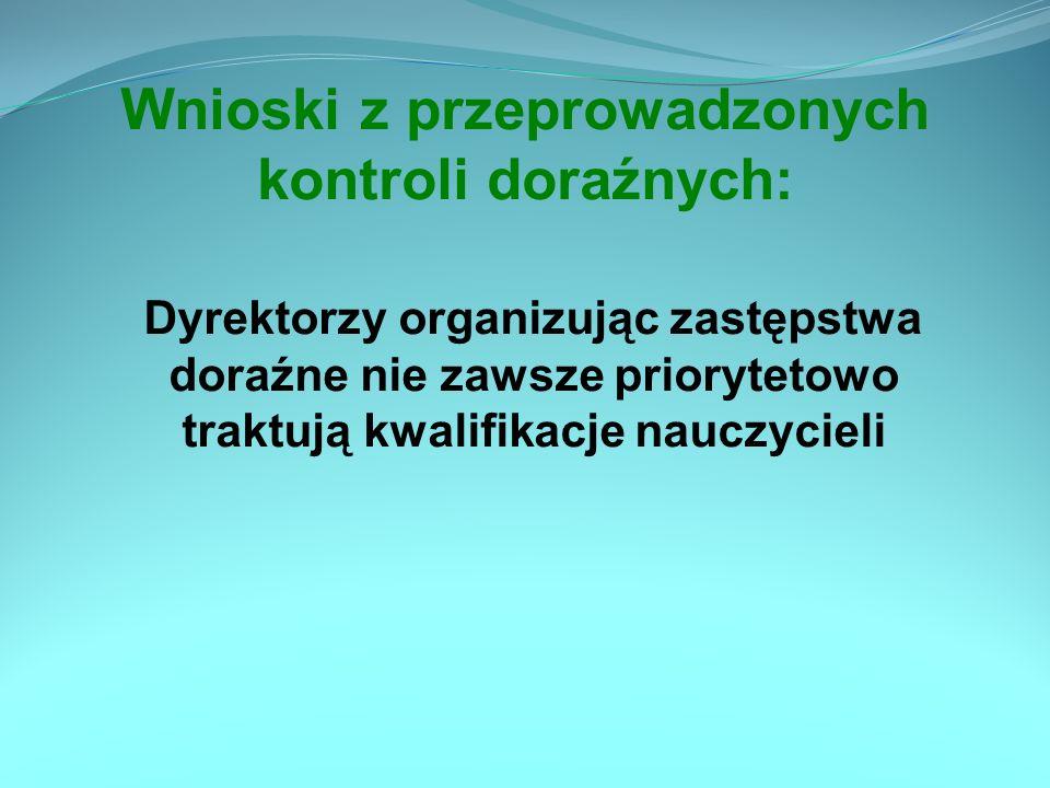 Wnioski z przeprowadzonych kontroli doraźnych: