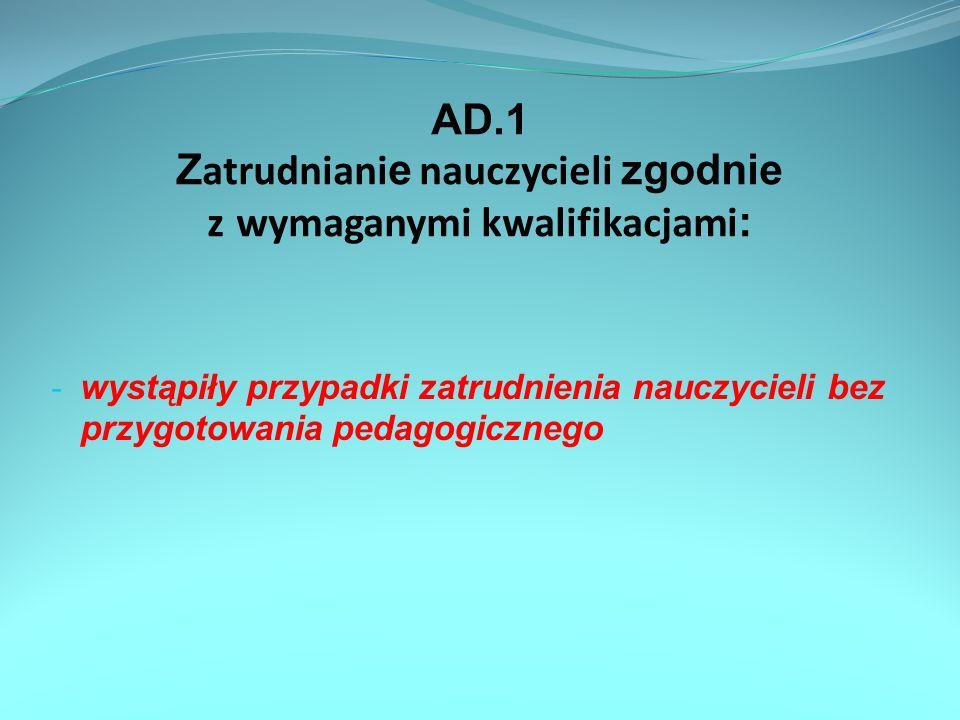 AD.1 Zatrudnianie nauczycieli zgodnie z wymaganymi kwalifikacjami: