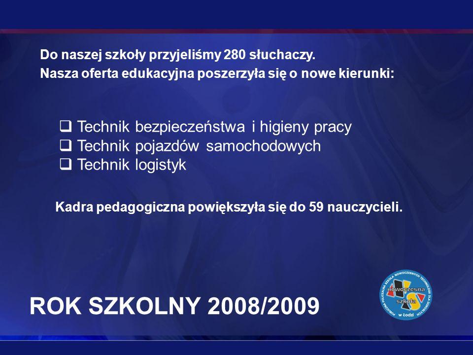 ROK SZKOLNY 2008/2009 Technik bezpieczeństwa i higieny pracy