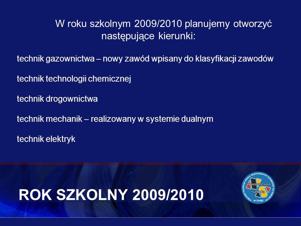 W roku szkolnym 2009/2010 planujemy otworzyć następujące kierunki: