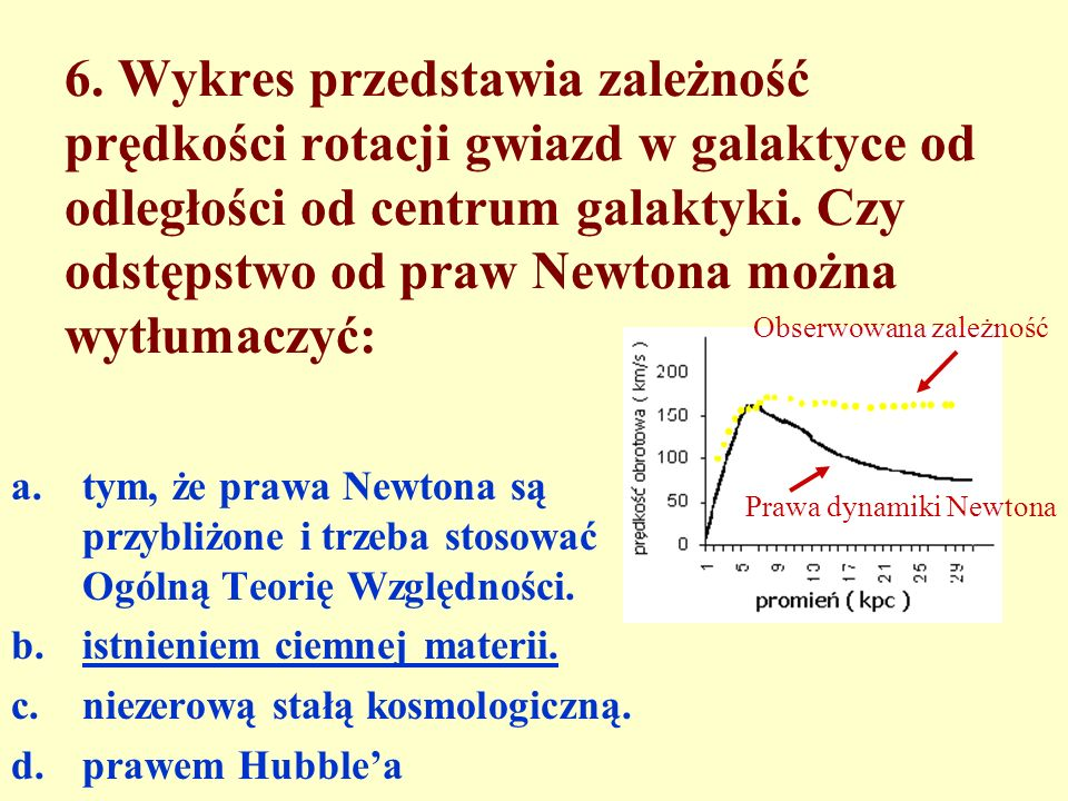 6. Wykres przedstawia zależność prędkości rotacji gwiazd w galaktyce od odległości od centrum galaktyki. Czy odstępstwo od praw Newtona można wytłumaczyć: