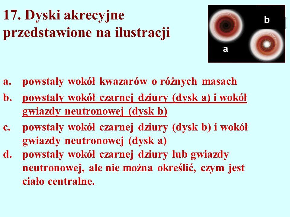17. Dyski akrecyjne przedstawione na ilustracji