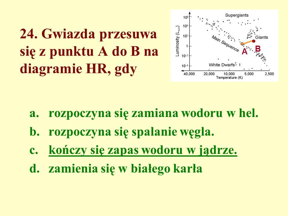 24. Gwiazda przesuwa się z punktu A do B na diagramie HR, gdy