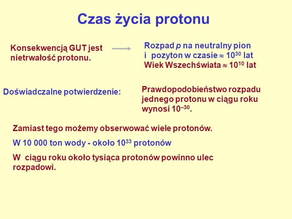 Czas życia protonu Rozpad p na neutralny pion i pozyton w czasie  1030 lat. Wiek Wszechświata  1010 lat.