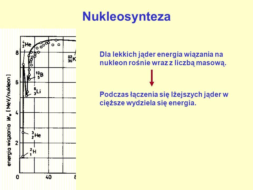 Nukleosynteza Dla lekkich jąder energia wiązania na nukleon rośnie wraz z liczbą masową.