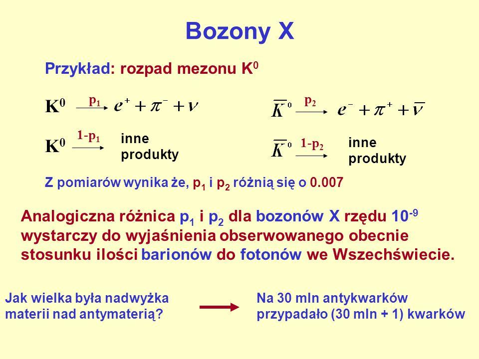 Bozony X K0 K0 Przykład: rozpad mezonu K0