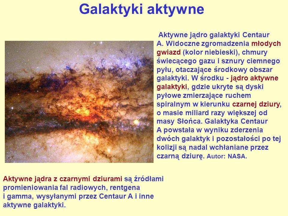 Galaktyki aktywne