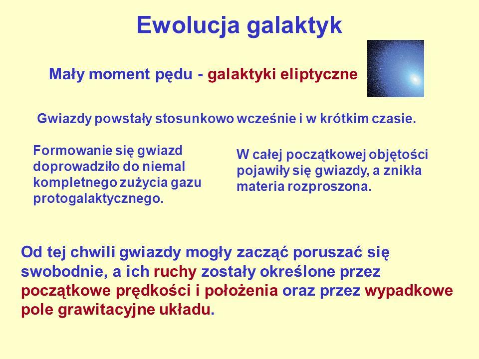Ewolucja galaktyk Mały moment pędu - galaktyki eliptyczne