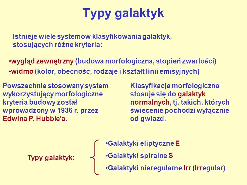Typy galaktyk Istnieje wiele systemów klasyfikowania galaktyk, stosujących różne kryteria:
