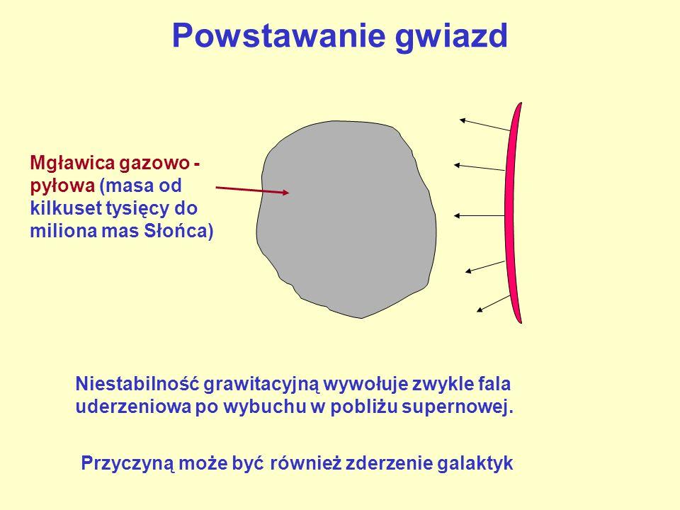 Powstawanie gwiazd Mgławica gazowo - pyłowa (masa od kilkuset tysięcy do miliona mas Słońca)
