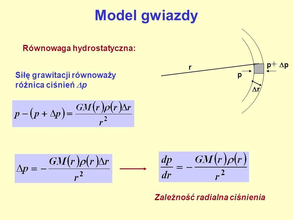 Model gwiazdy Równowaga hydrostatyczna: