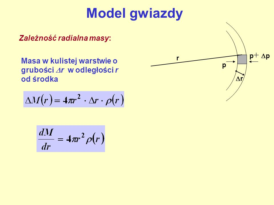 Model gwiazdy Zależność radialna masy: