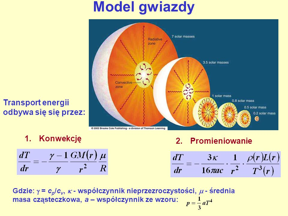 Model gwiazdy Transport energii odbywa się się przez: Konwekcję