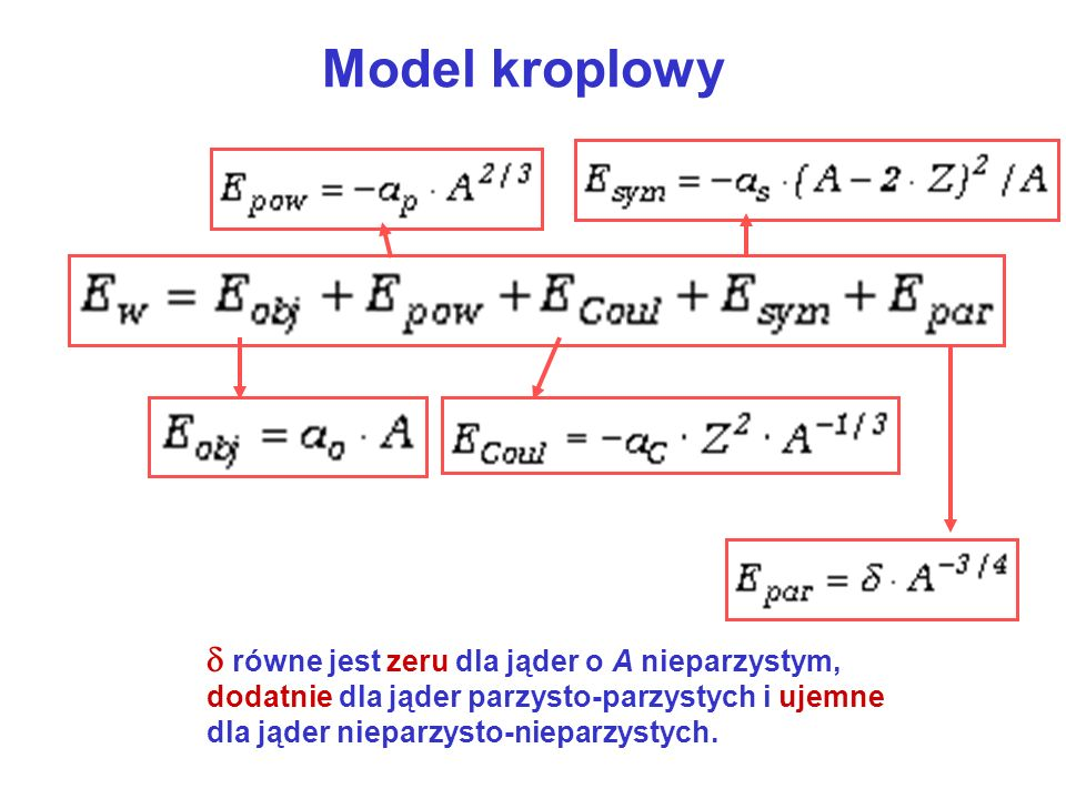 Model kroplowy  równe jest zeru dla jąder o A nieparzystym, dodatnie dla jąder parzysto-parzystych i ujemne dla jąder nieparzysto-nieparzystych.