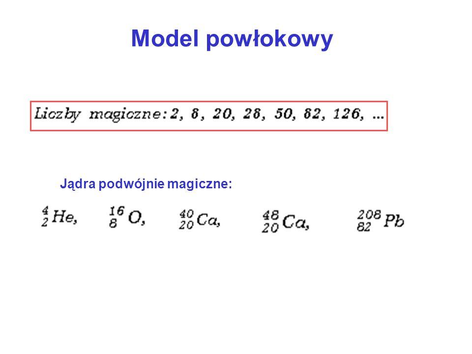 Model powłokowy Jądra podwójnie magiczne: