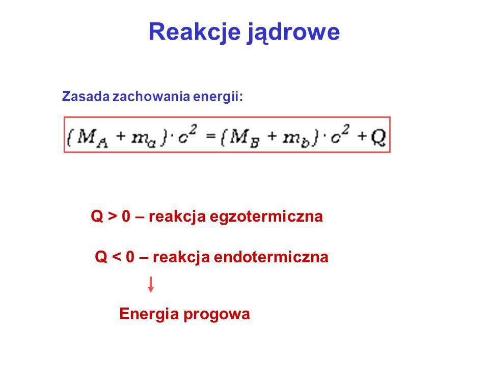 Reakcje jądrowe Q > 0 – reakcja egzotermiczna