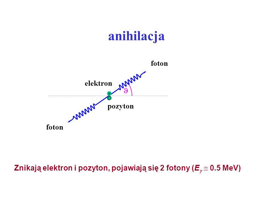 anihilacja elektron  pozyton foton
