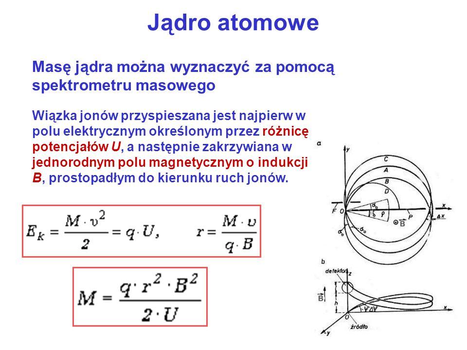 Jądro atomowe Masę jądra można wyznaczyć za pomocą spektrometru masowego.