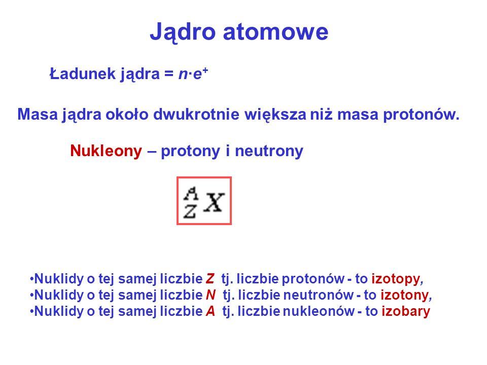 Jądro atomowe Ładunek jądra = n·e+