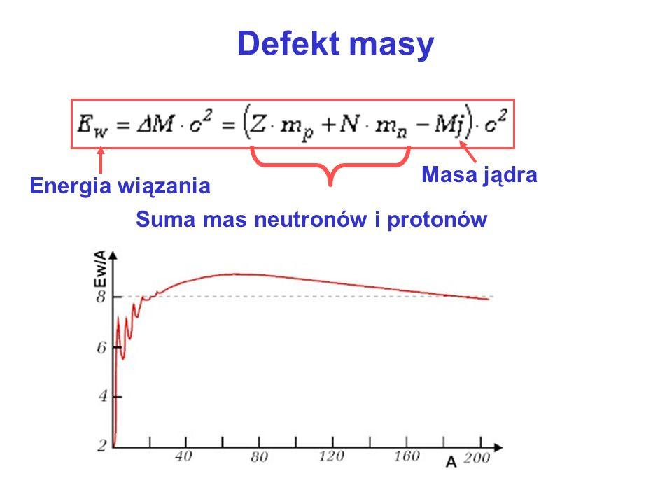 Defekt masy Masa jądra Energia wiązania Suma mas neutronów i protonów