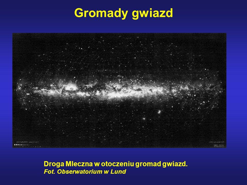 Gromady gwiazd Droga Mleczna w otoczeniu gromad gwiazd.