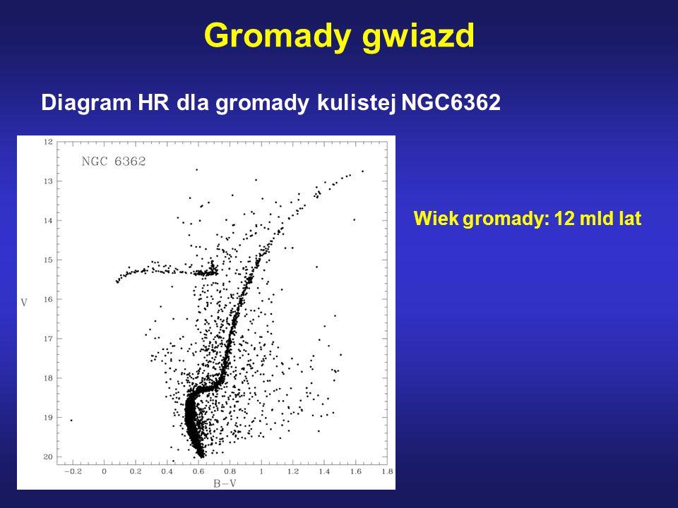 Gromady gwiazd Diagram HR dla gromady kulistej NGC6362