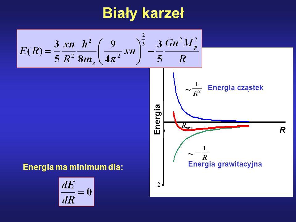 Biały karzeł ~ Energia R Energia ma minimum dla: Energia cząstek
