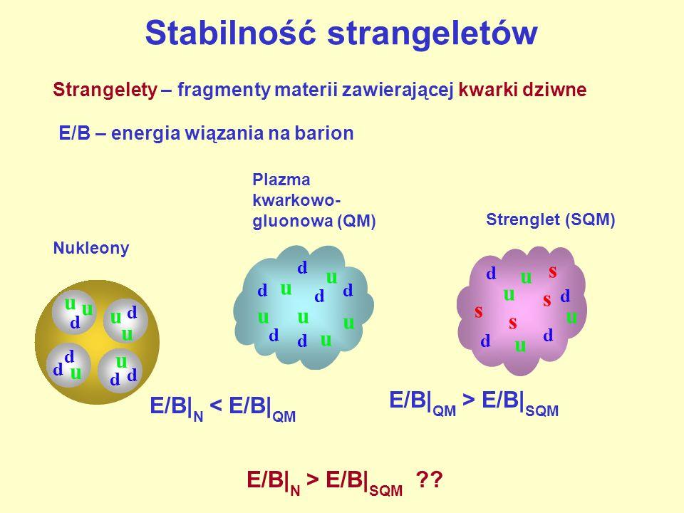Stabilność strangeletów