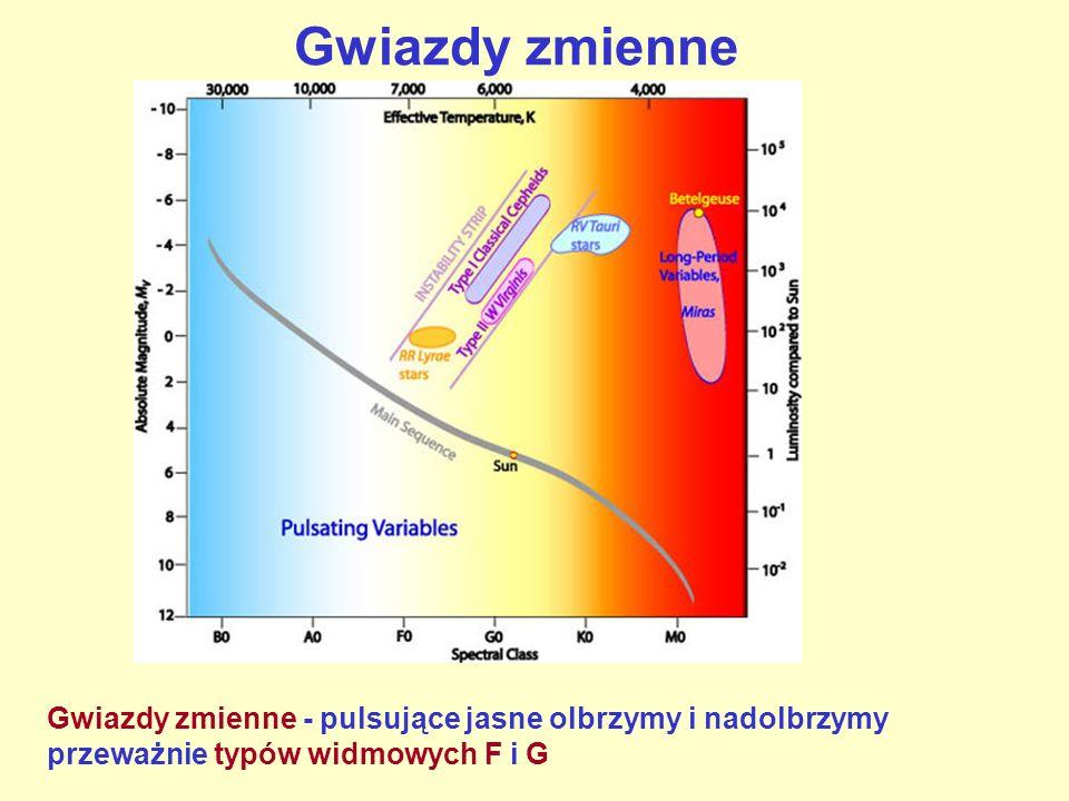 Gwiazdy zmienne Gwiazdy zmienne - pulsujące jasne olbrzymy i nadolbrzymy przeważnie typów widmowych F i G.