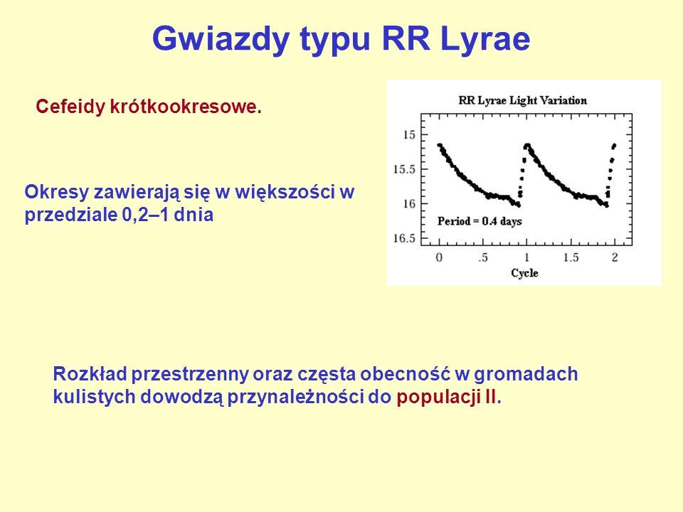 Gwiazdy typu RR Lyrae Cefeidy krótkookresowe.