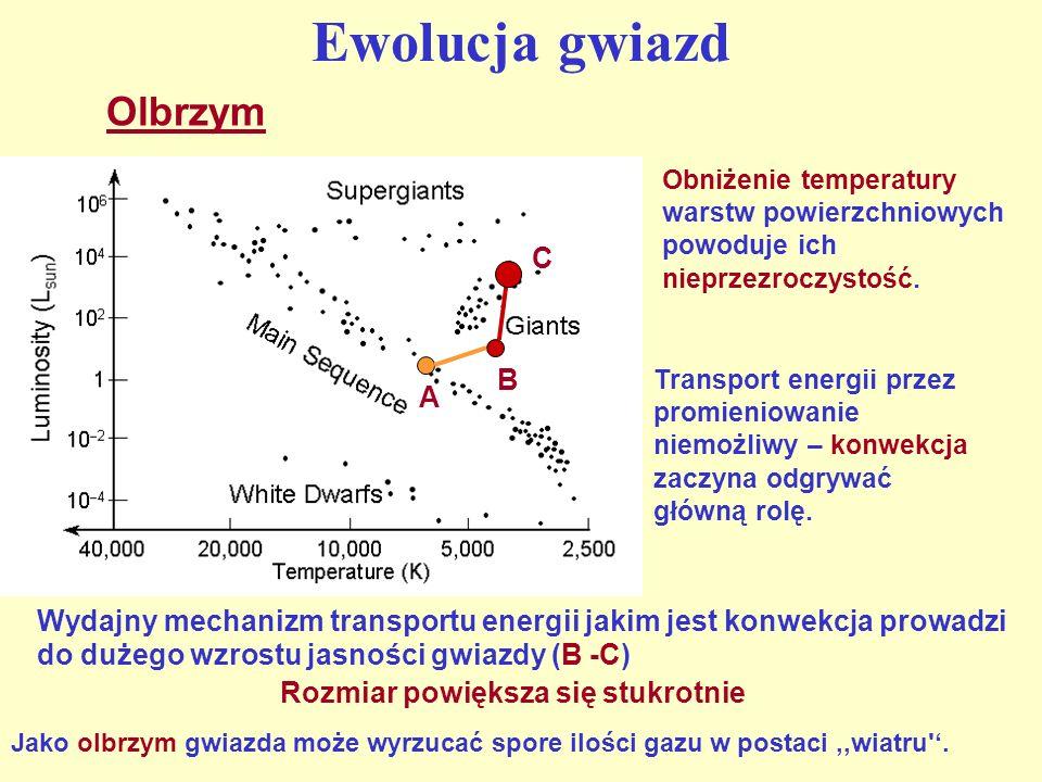 Ewolucja gwiazd Olbrzym C B A