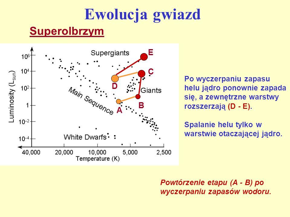 Ewolucja gwiazd Superolbrzym E C D B A
