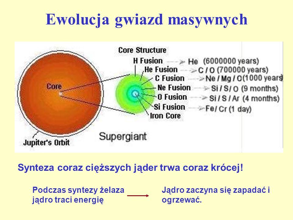 Ewolucja gwiazd masywnych