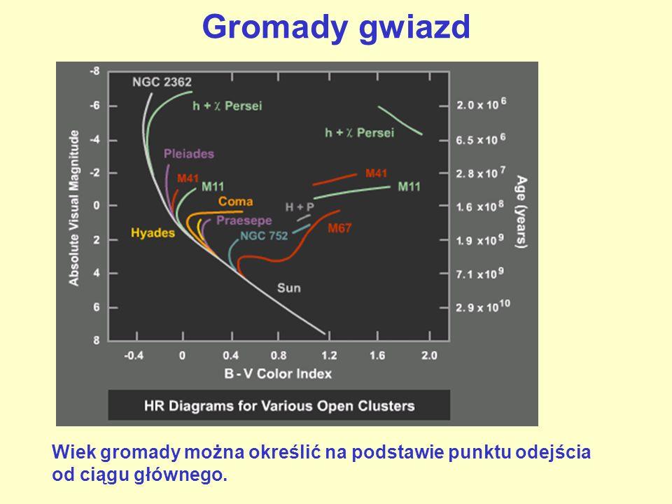 Gromady gwiazd Wiek gromady można określić na podstawie punktu odejścia od ciągu głównego.