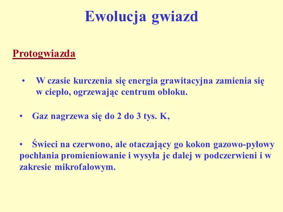 Ewolucja gwiazd Protogwiazda