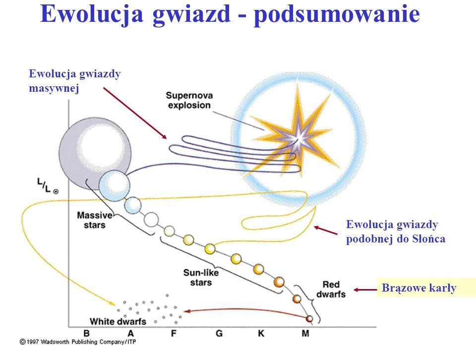 Ewolucja gwiazd - podsumowanie
