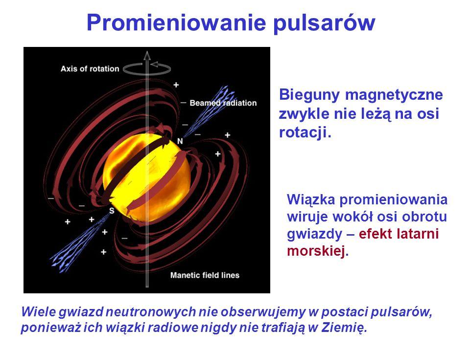 Promieniowanie pulsarów