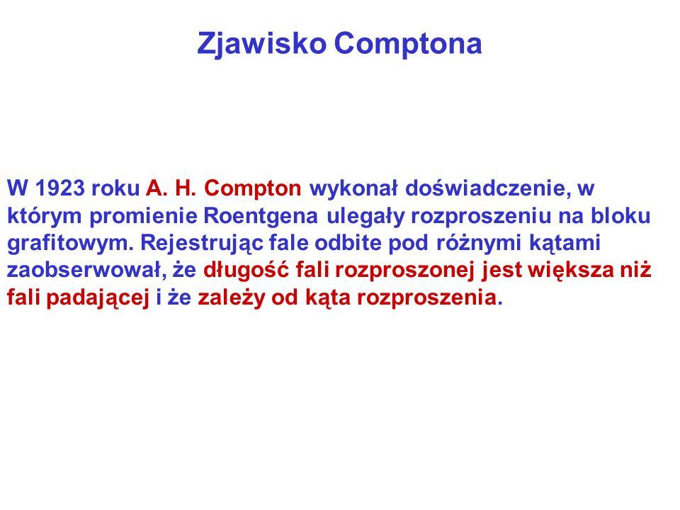 Zjawisko Comptona