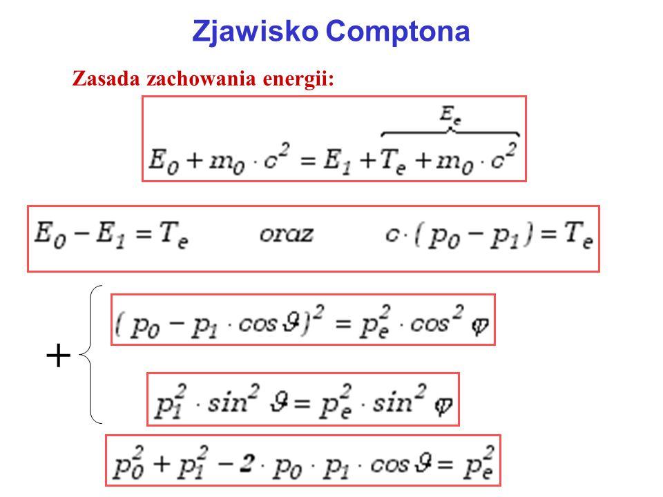 Zjawisko Comptona Zasada zachowania energii: +