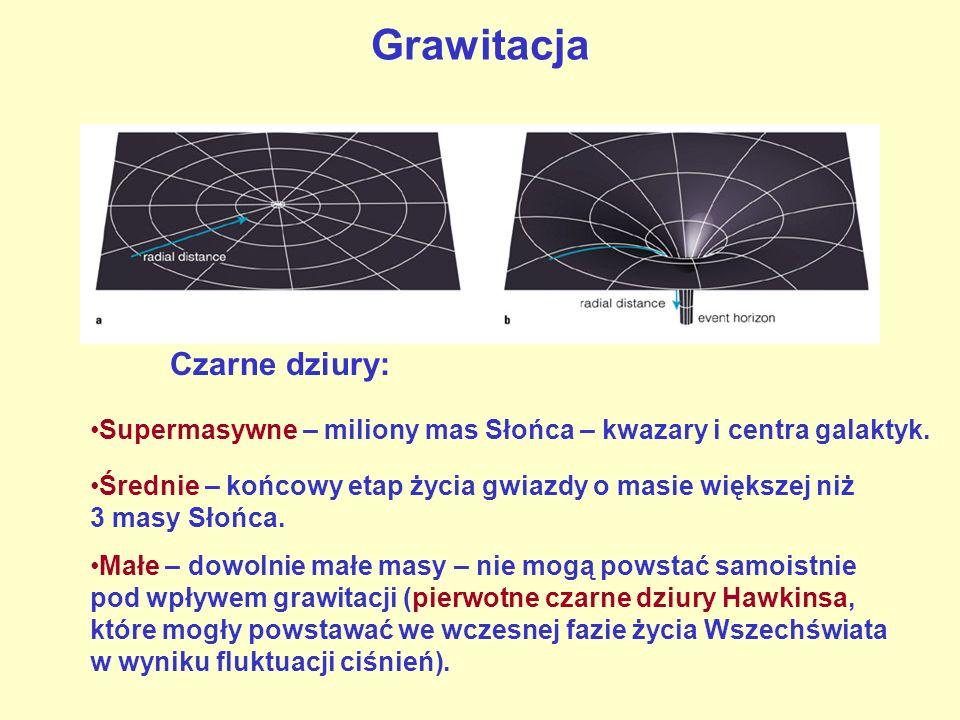 Grawitacja Czarne dziury: