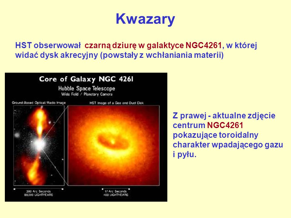Kwazary HST obserwował czarną dziurę w galaktyce NGC4261, w której widać dysk akrecyjny (powstały z wchłaniania materii)