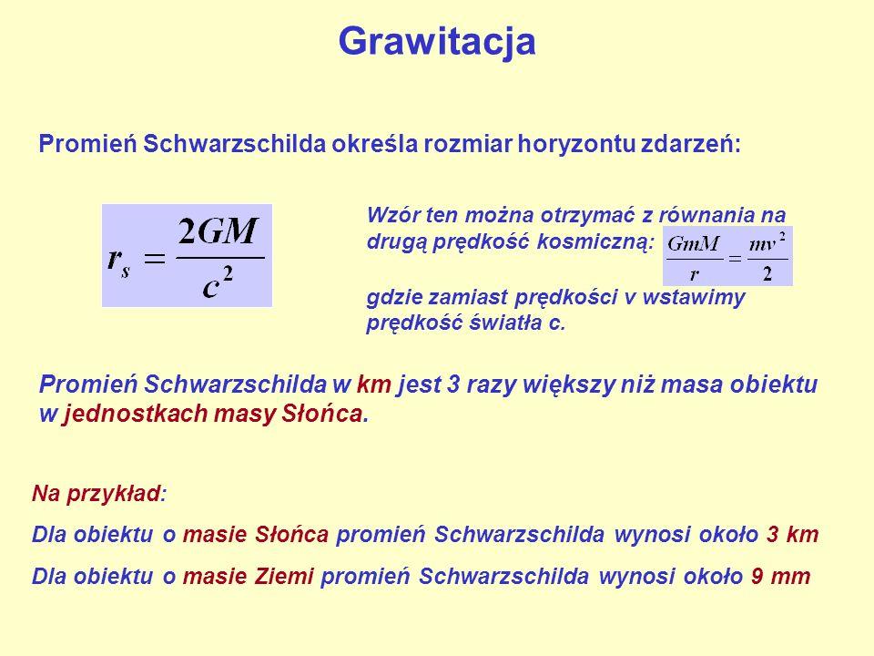 Grawitacja Promień Schwarzschilda określa rozmiar horyzontu zdarzeń: