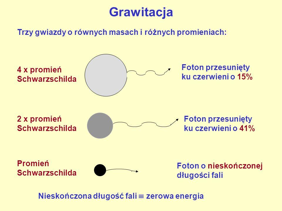 Grawitacja Trzy gwiazdy o równych masach i różnych promieniach: